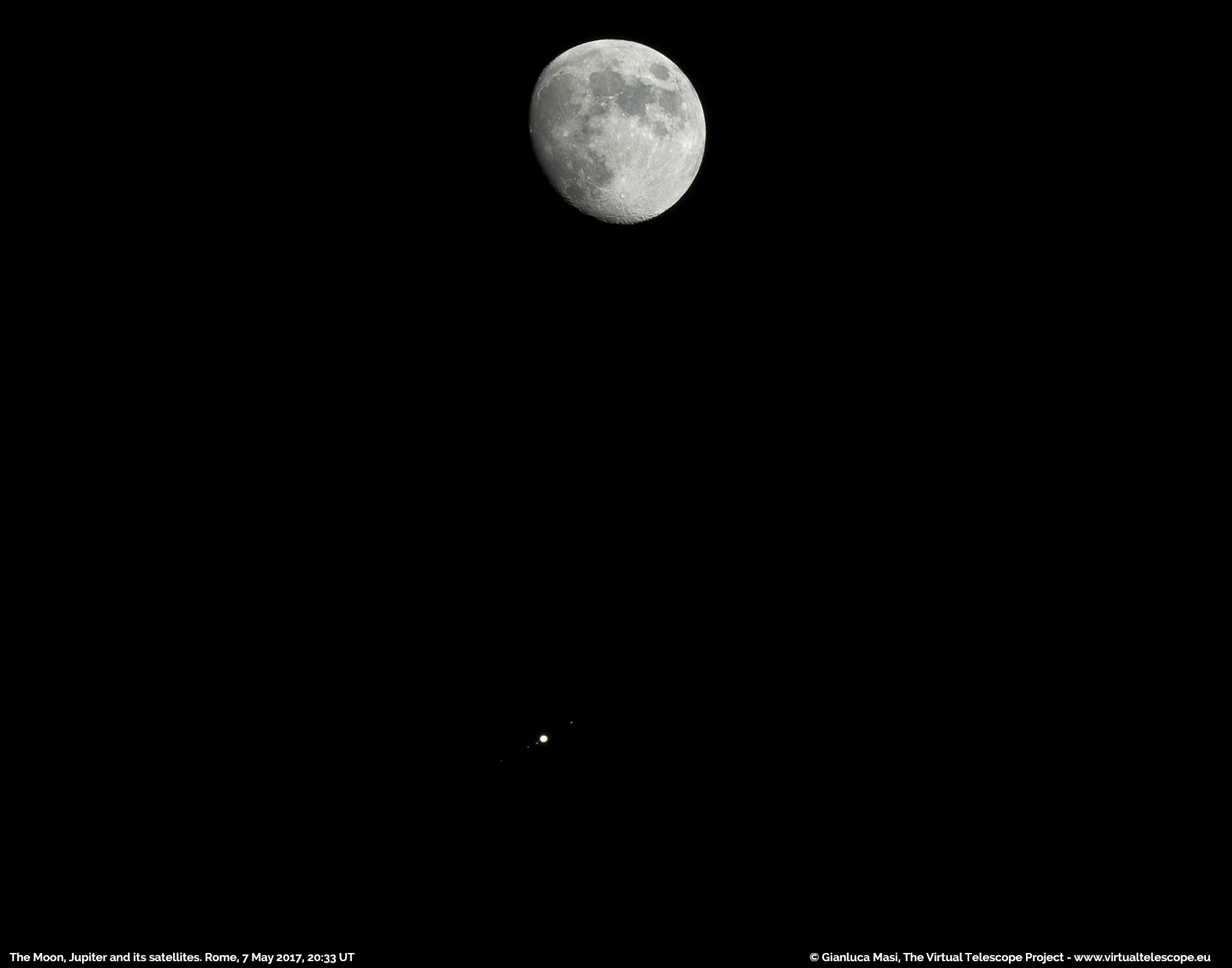 The Moon and Jupiter with its Galilean satellites: a ...