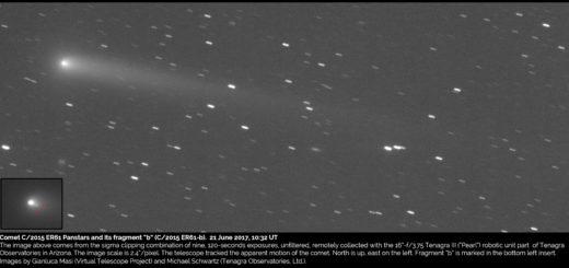 "Comet C/2015 ER61 Panstarrs and its ""b"" fragment, C/2015 ER61-b. 21 June 2017"