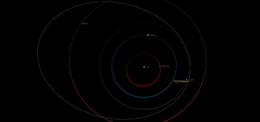 Potentially Hazardous Asteroid 3122 Florence close encounter: online event - 31 Aug. 2017