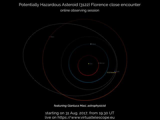 Potentially Hazardous Asteroid 3122 Florence close encounter: online event - 31 Aug. 2017