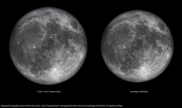 """Apparent size of the 3 Dec. 2017 """"Supermoon"""" (left) vs average full Moon (right): the Supermoon is about 7% larger. - Dimensioni apparenti della Superluna del 3 dicembre 2017 (a sinistra) rispetto a quelle di una normale luna Piena (a destra): la """"Superluna"""" appare circa il 7% più grande."""