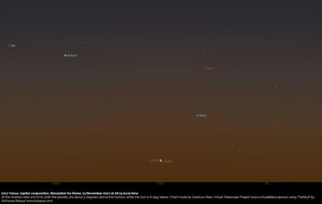 2017 Venus-Jupiter Conjunction. Simulation for Rome, 13 Nov. 2017, 06:15 local time