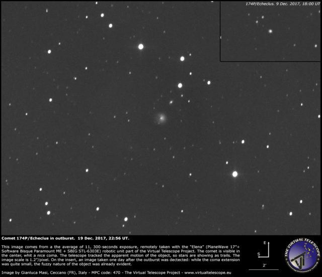 Comet 174P/Echeclus outburst: evolution of the coma – 9 Dec vs 19 Dec. 2017