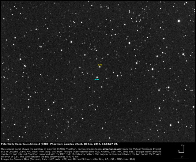 Asteroid (3200) Phaethon: parallax effect as seen from Ceccano (Italy) and Rio Rico (AZ, USA): 10 Dec. 2017