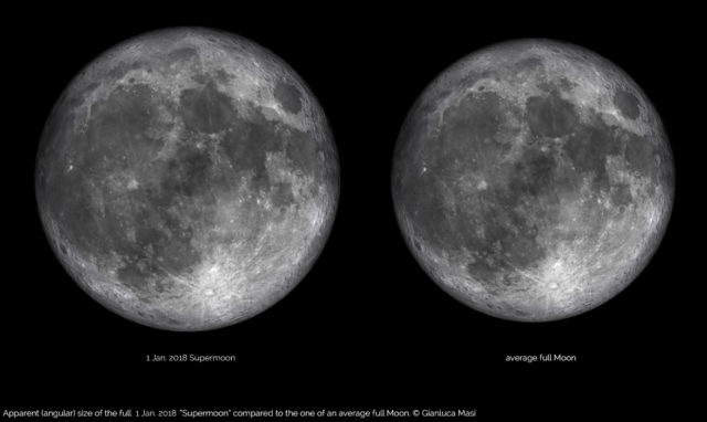 """Apparent size of the 1 Jan. 2018 """"Supermoon"""" (left) vs average full Moon (right): the Supermoon is 7% larger."""