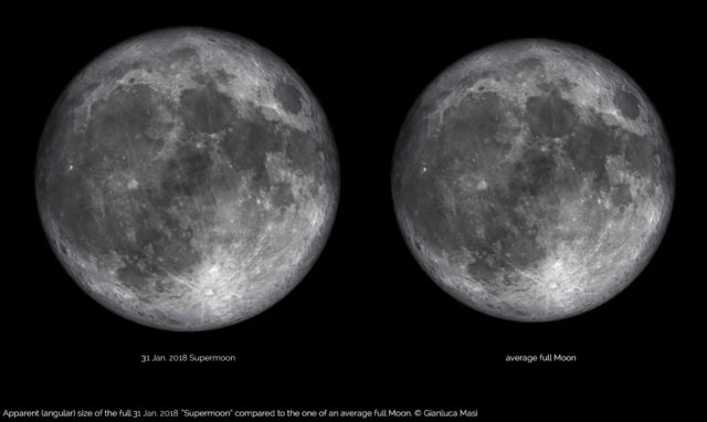 """Apparent size of the 31 Jan. 2018 """"Supermoon"""" (left) vs average full Moon (right): the Supermoon is 7% larger."""
