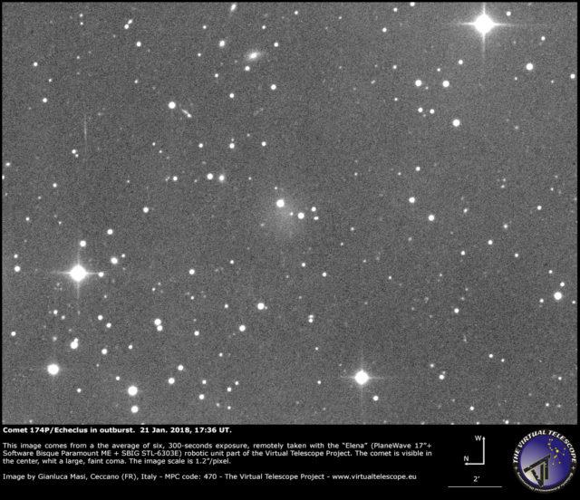 Comet 174P/Echeclus: 21 Jan. 2018