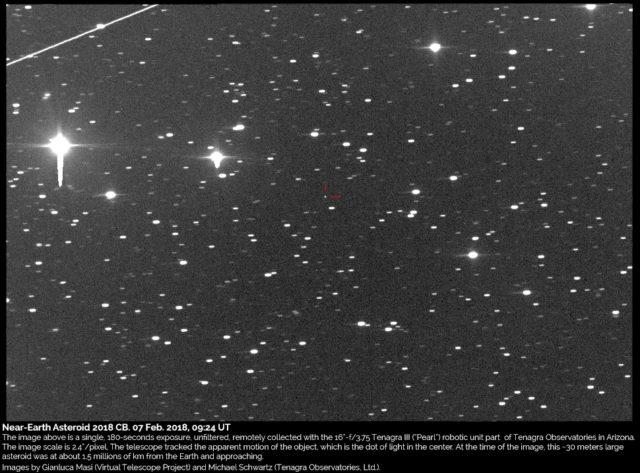 Near-Earth asteroid 2018 CB: 7 Feb. 2018