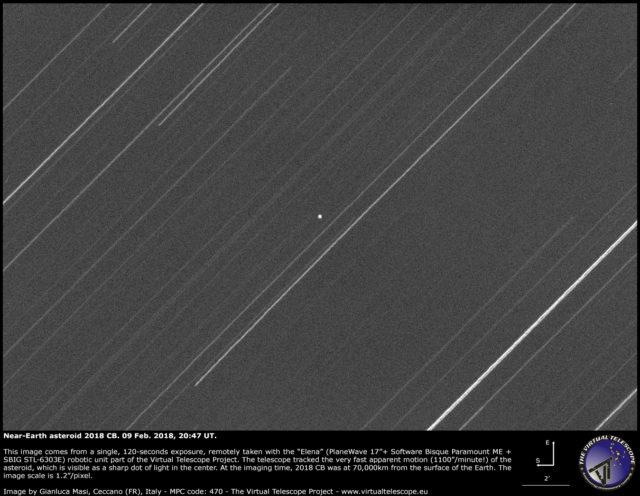 Near-Earth asteroid 2018 CB: 9 Feb. 2018