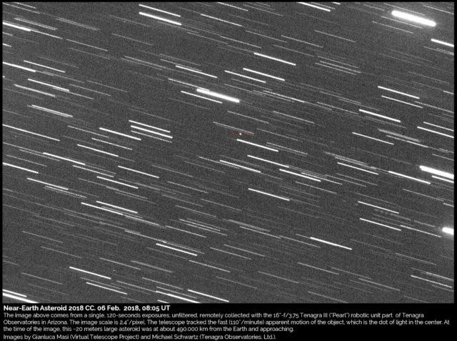 Near-Earth Asteroid 2018 CC: 6 Feb. 2018