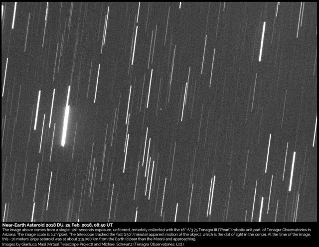 Near-Earth asteroid 2018 DU: 25 Feb. 2018
