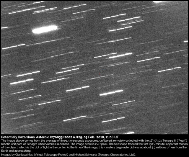 Potentially Hazardous Asteroid (276033) 2002 AJ129: 4 Feb. 2018