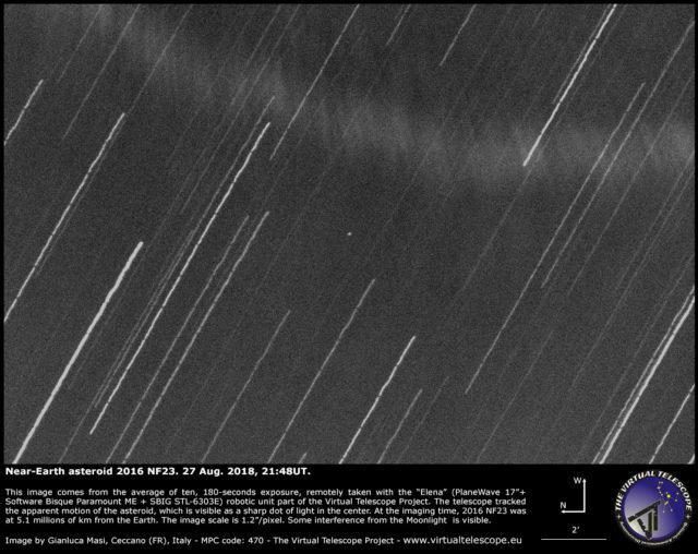 Near-Earth Asteroid 2016 NF23: 27 Aug. 2018