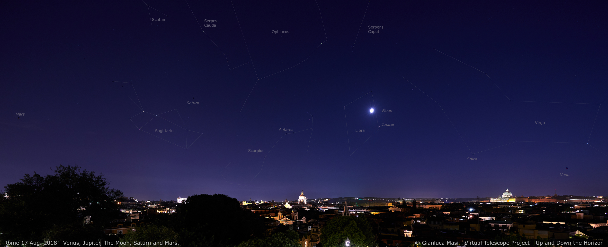 Venus, Jupiter, Saturn and Mars along the Zodiacal avenue, with the Moon, above Rome. 17 Aug. 2018