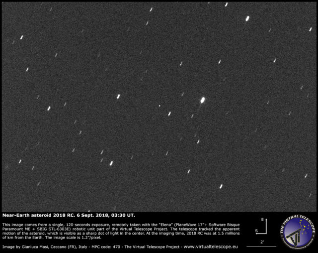 Near-Earth Asteroid 2018 RC: 6 Sept. 2018