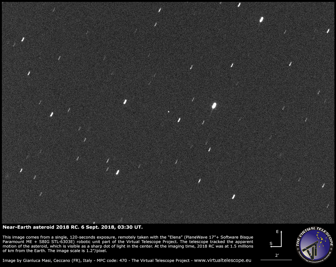 Near-Earth Asteroid 2018 RC very close encounter: an image