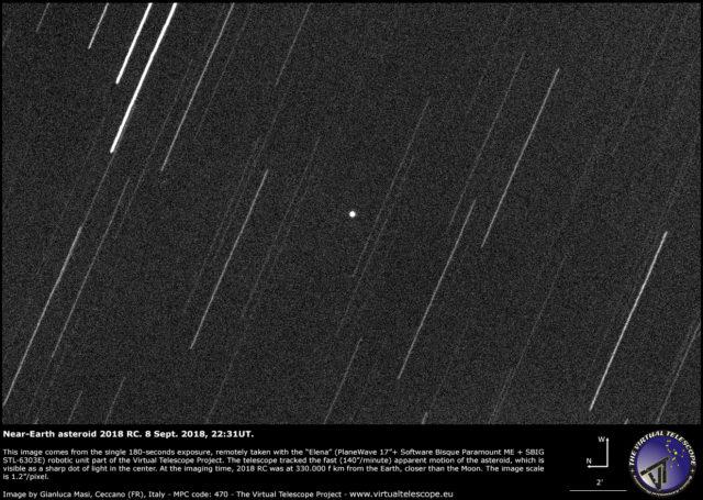 Near-Earth Asteroid 2018 RC: 8 Sept. 2018