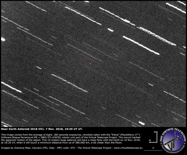 Near-Earth Asteroid 2018 VX1: 7 Nov. 2018