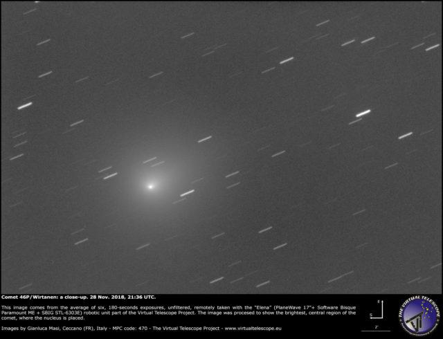 Comet 46P/Wirtanen: 28 Nov. 2018