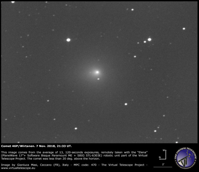 Comet 46P/Wirtanen: 7 Nov. 2018