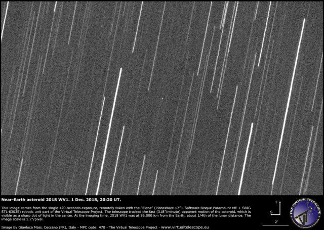 Near-Earth Asteroid 2018 WV1: 1 Dec. 2018