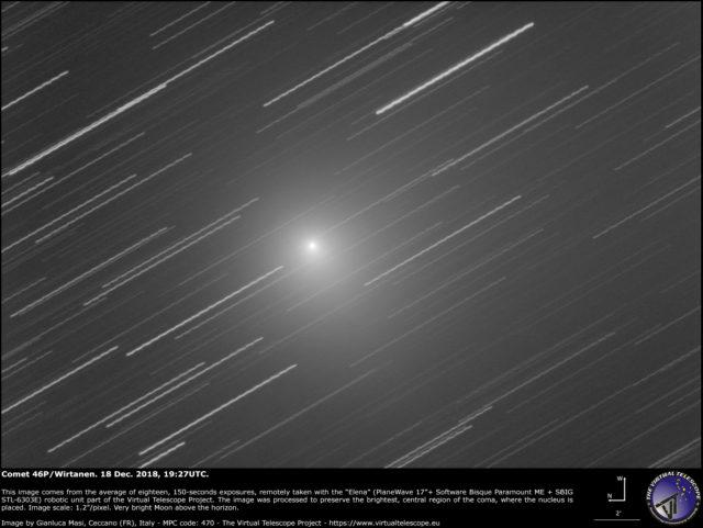 Comet 46P/Wirtanen: 18 Dec. 2018