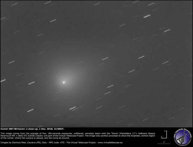 Comet 46P/Wirtanen: 1 Dec. 2018