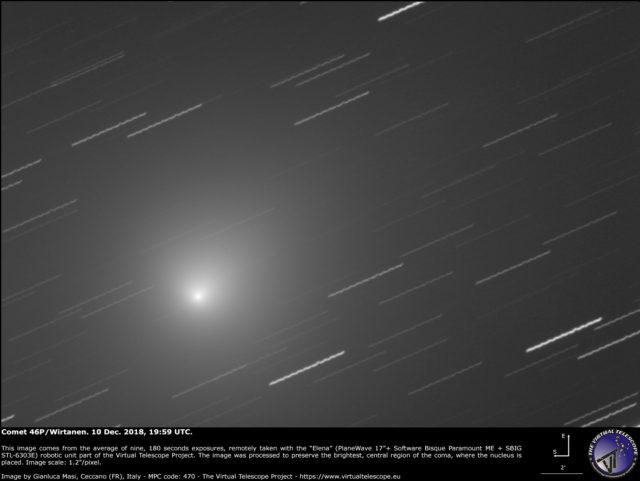 Comet 46P/Wirtanen: 10 Dec. 2018