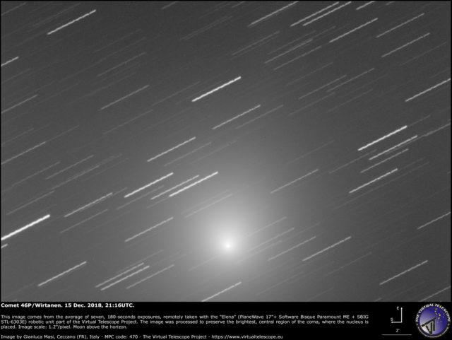 Comet 46P/Wirtanen: 15 Dec. 2018