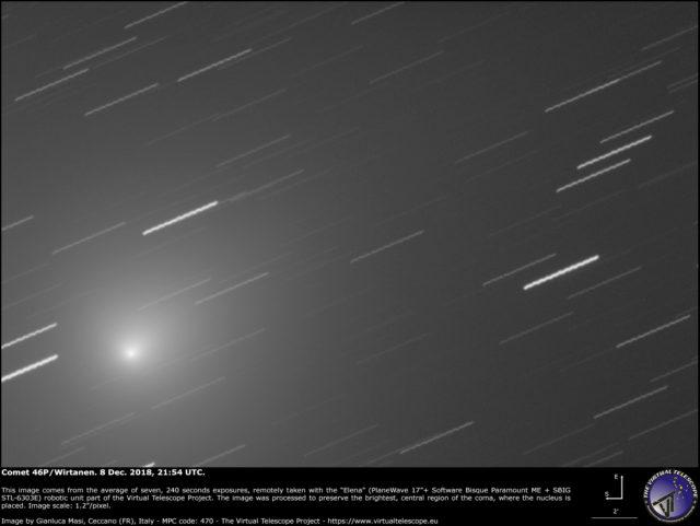 Comet 46P/Wirtanen: 8 Dec. 2018
