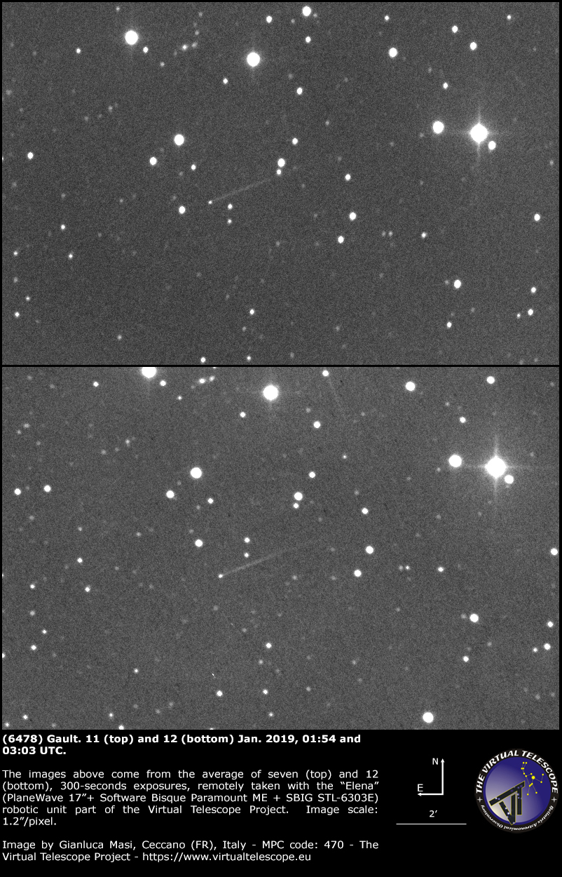 Asteroid (6478) Gault and its tail -11 and 12 Jan. 2019