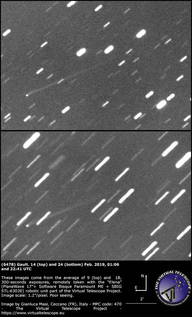 Asteroid (6478) Gault and its tail -14 and 24 Jan. 2019