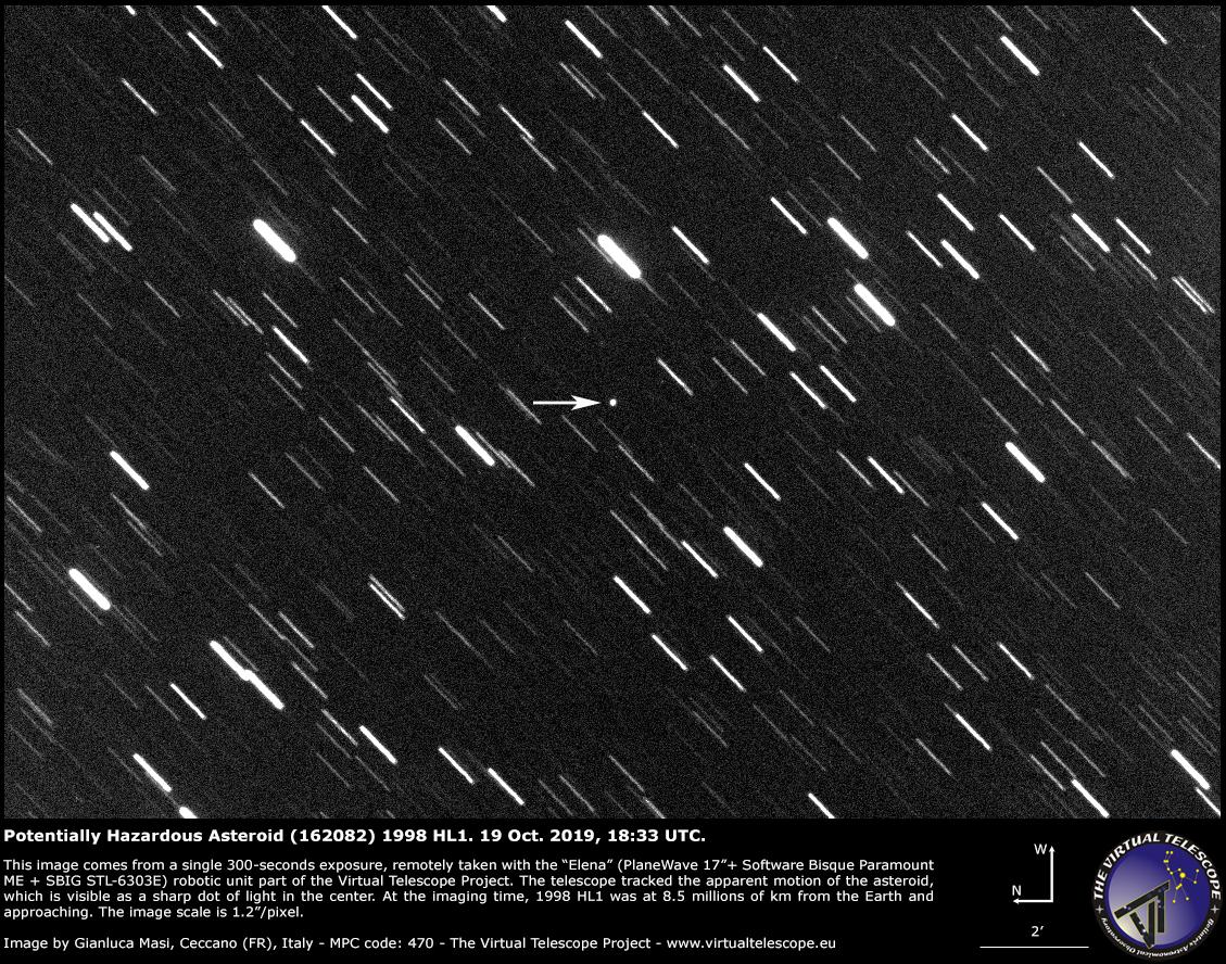 Potentially hazardous asteroid (162082) 1998 HL1: 19 Oct. 2019