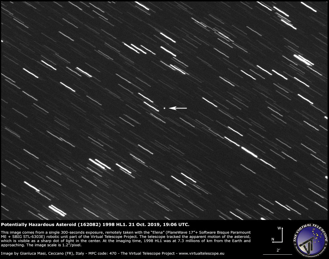 Potentially hazardous asteroid (162082) 1998 HL1: 21 Oct. 2019