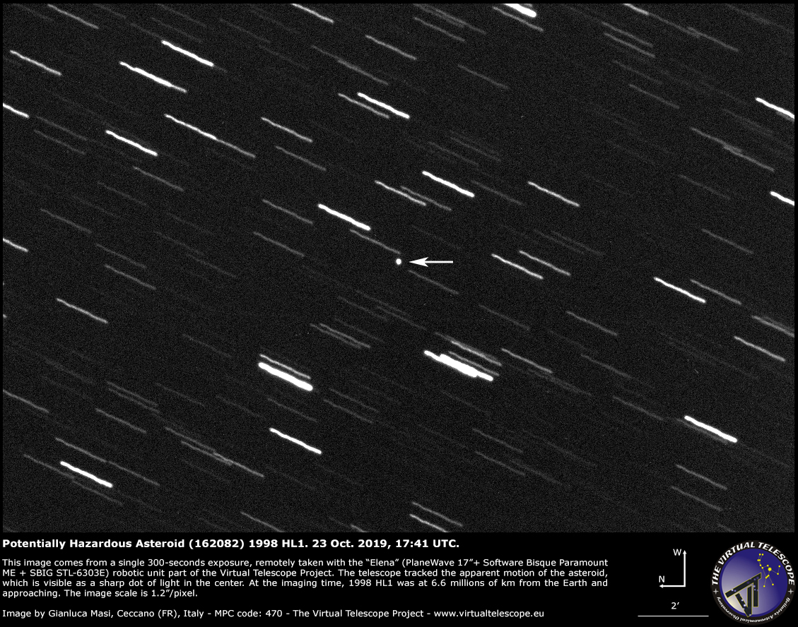 Potentially hazardous asteroid (162082) 1998 HL1: 23 Oct. 2019