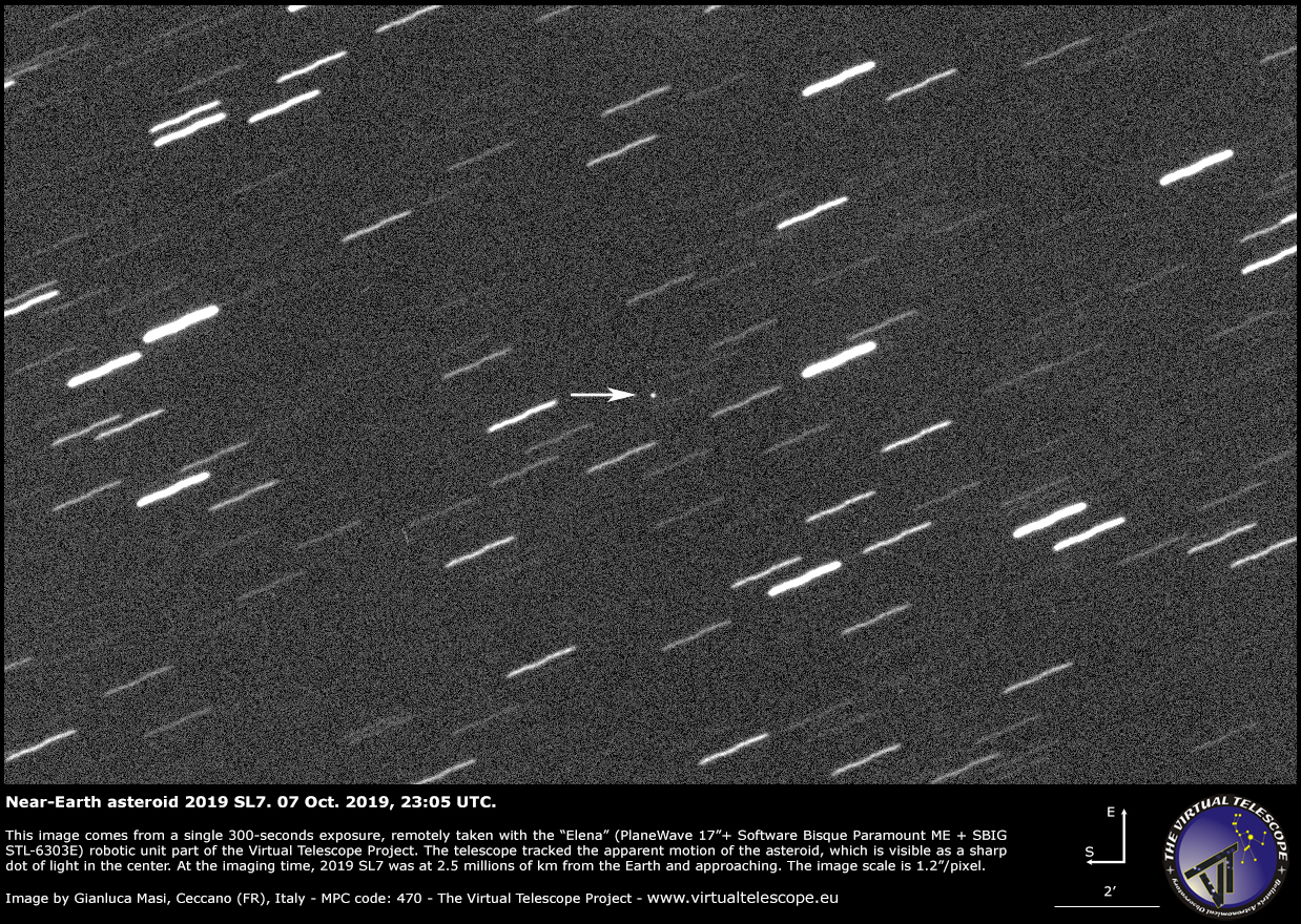 Near-Earth Asteroid 2018 SL7: 7 Oct. 2019