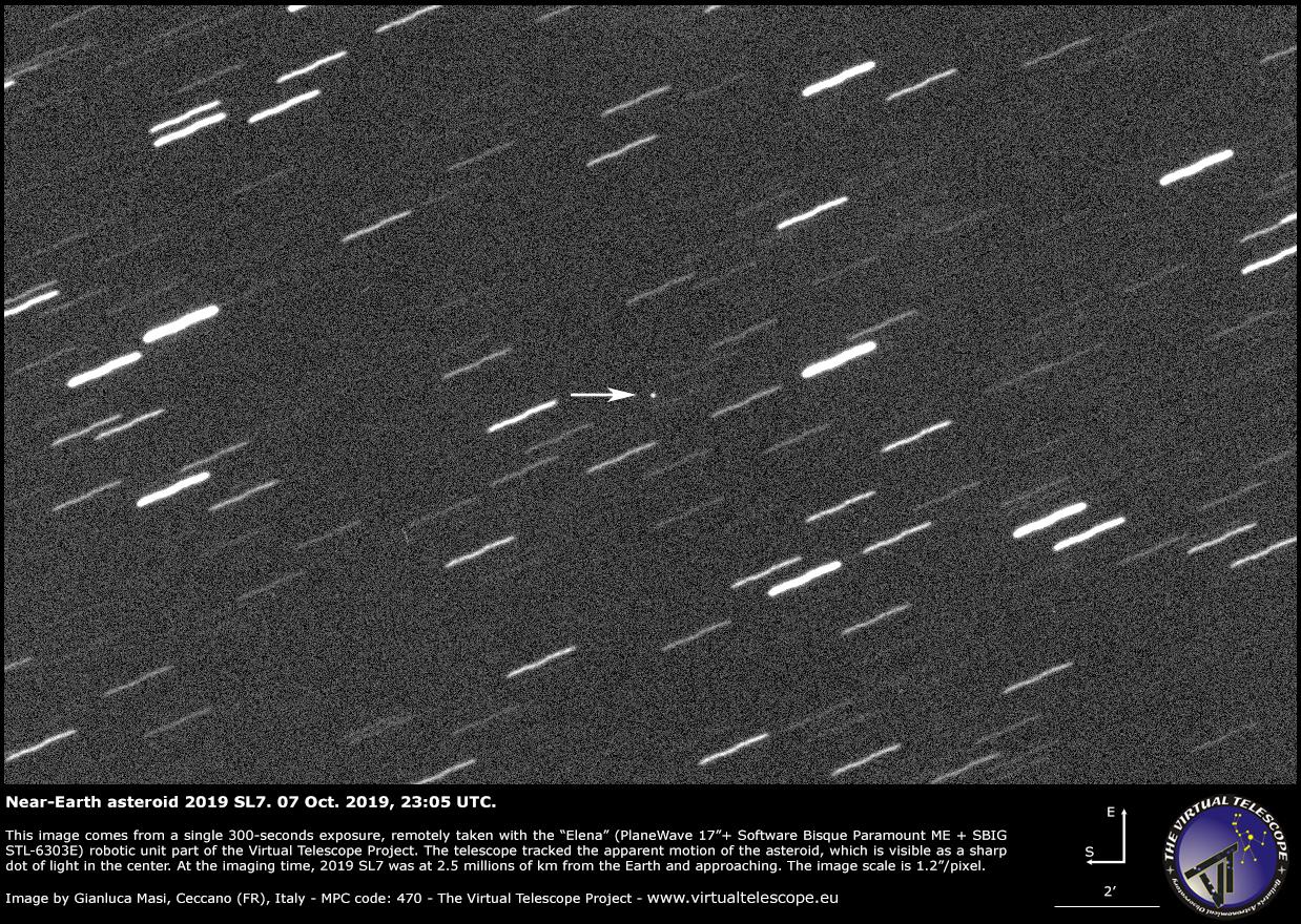 Near-Earth Asteroid 2019 SL7: 7 Oct. 2019