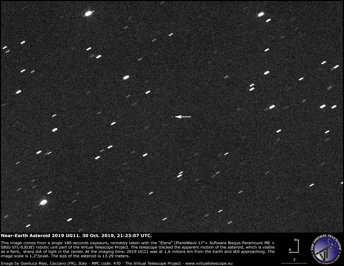 Near-Earth Asteroid 2019 UG11: 30 Oct. 2019