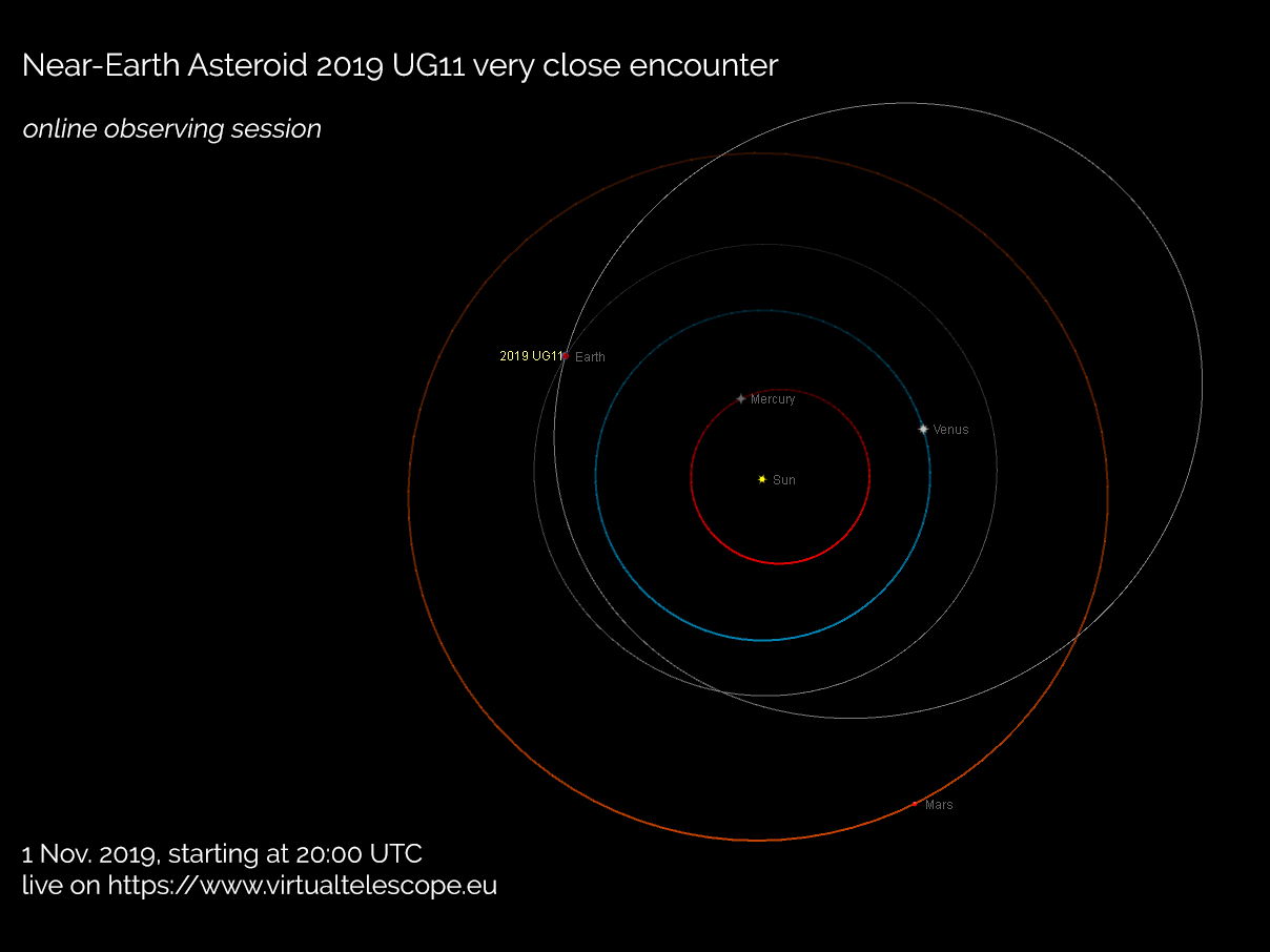 Near-Earth asteroid 2019 UG11: poster of the event