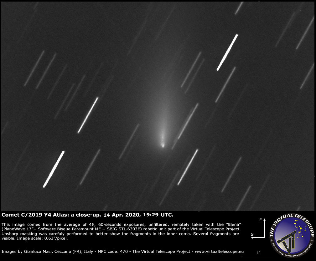 C/2019 Y4 Atlas and its fragments. 14 Apr. 2020