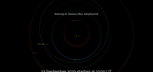 Near-Earth asteroid 2020 SW: poster of the event.