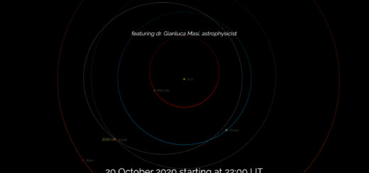 Near-Earth asteroid 2020 UA: poster of the event.