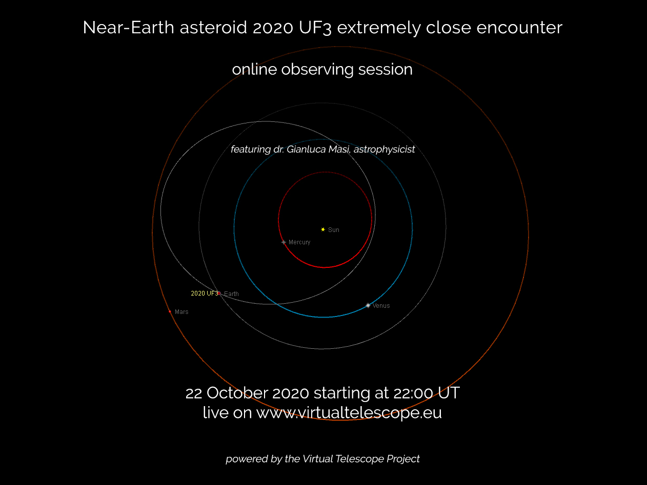 Near-Earth asteroid 2020 UF3: poster of the event.