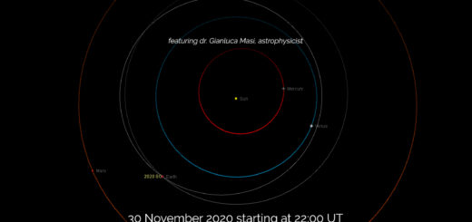 Near-Earth object 2020 SO: poster of the event.