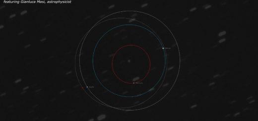 Potentially Hazardous Asteroid (99942) Apophis: poster of the event.