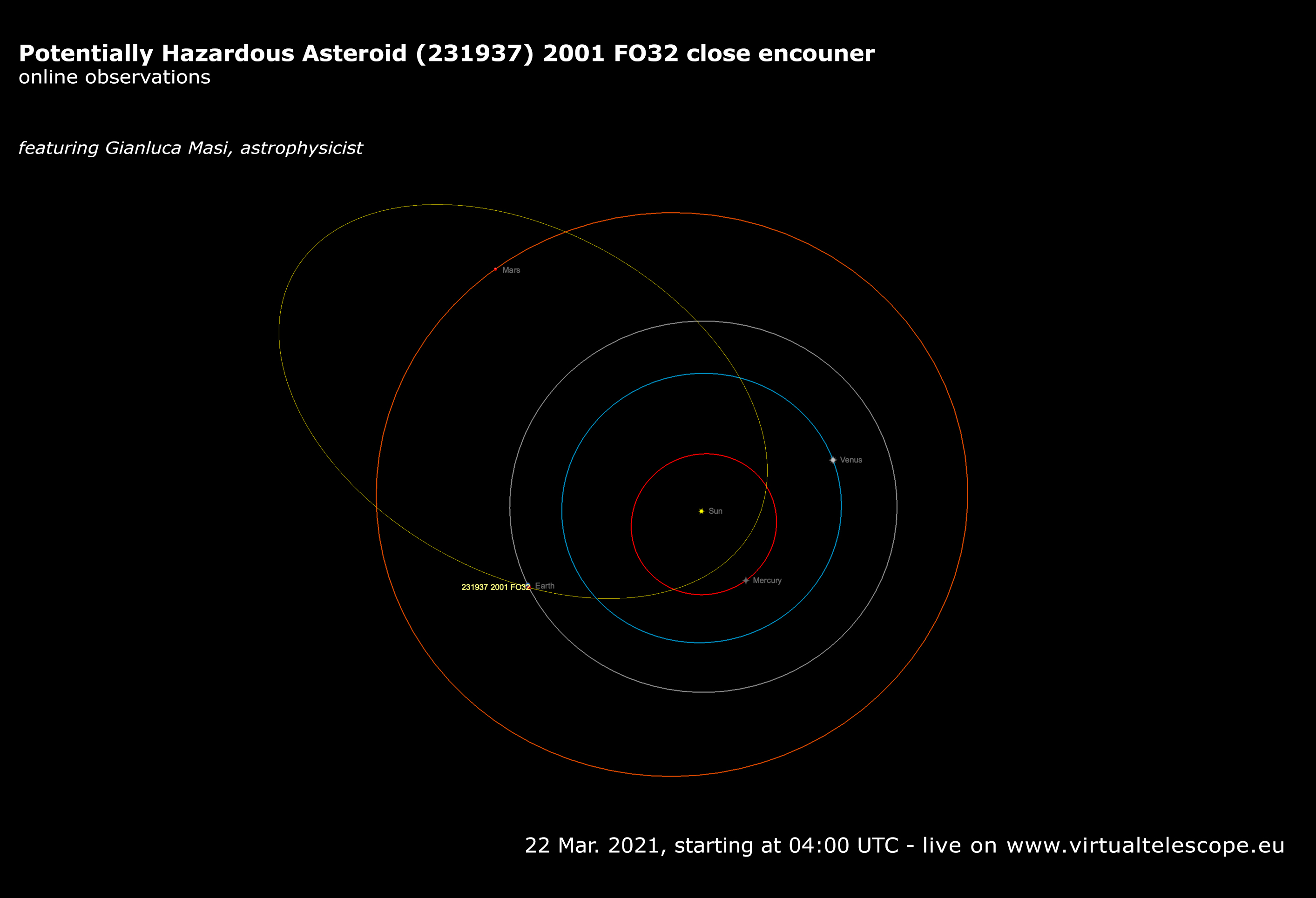 Potentially Hazardous Asteroid 231937 (2001 FO32): poster of the event.
