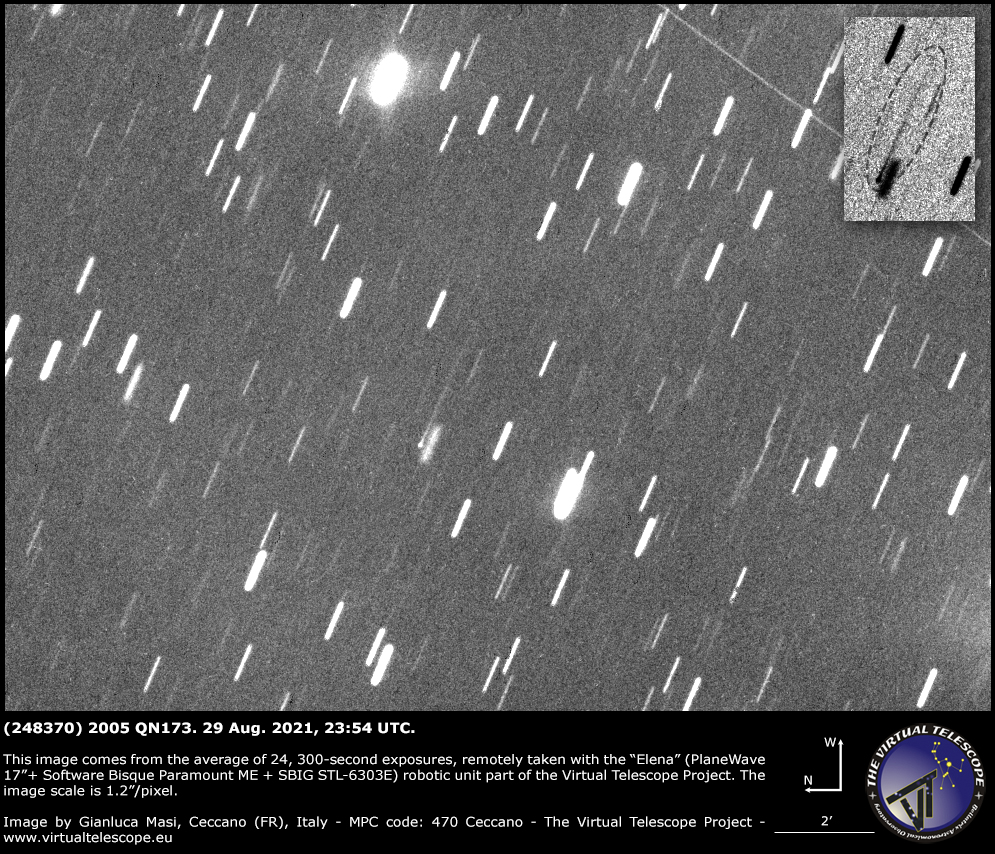 Asteroid (248370) 2005 QN173 and its faint tail - 29 August 2021.
